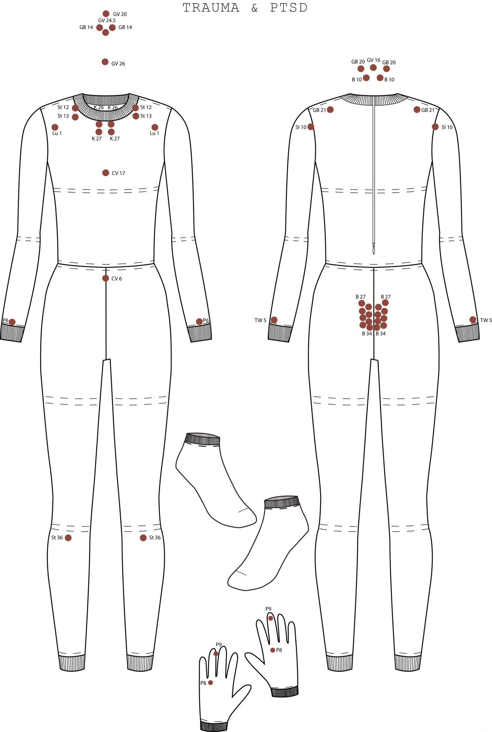 Illustration showing acupressure points around the neck, wrists, knees, chest, stomach and rear