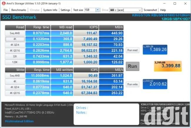 Acer Nitro V AN515-51 Anvil benchmark