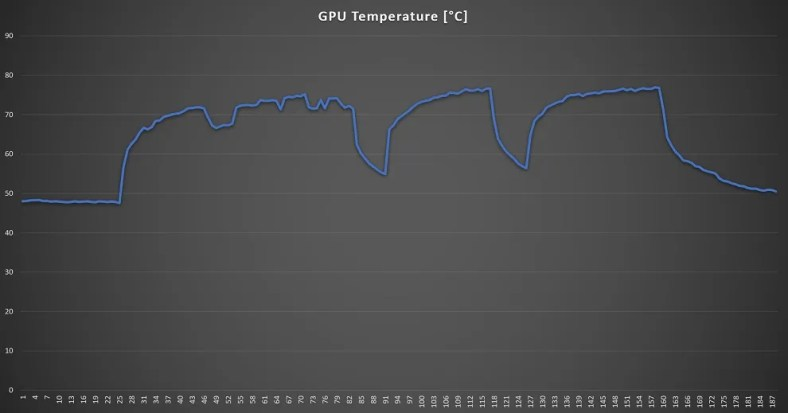 Intel NUC 11 Extreme RTX 3060 Temp