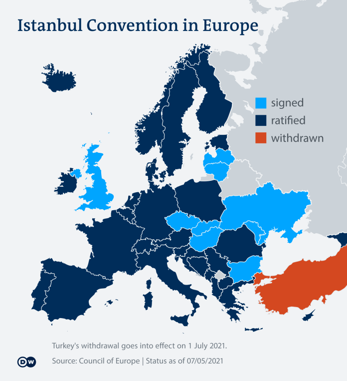Map indicating status of the Instanbul Convention in European countries