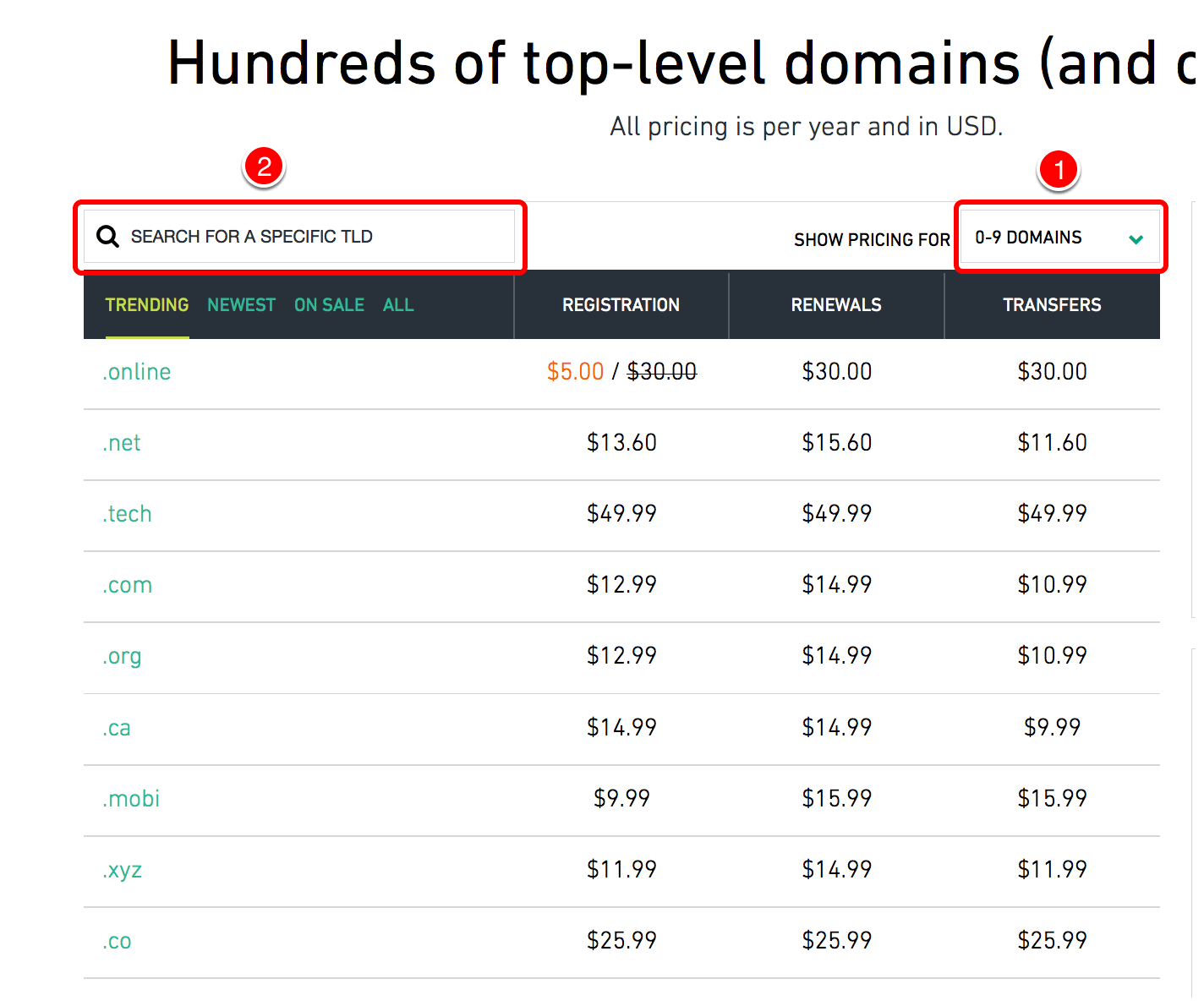 Why don't we take a look at https://www.hover.com/domain_pricing ?