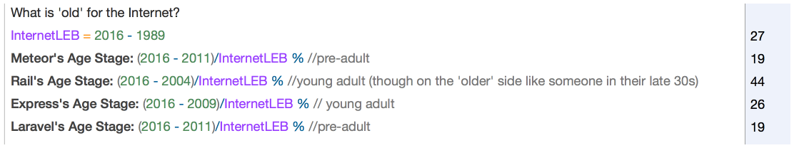 So if I use the age of the Internet as 27