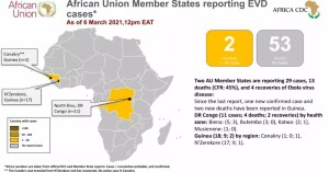 African Union member states report Ebola virus update (March 6, 2021)