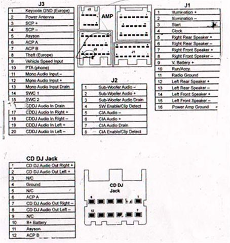 radio harness plug diagram  rangerforums  the ultimate