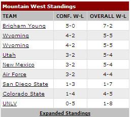 Two.  Two Wyomings! Ah. Ah. Ah.
