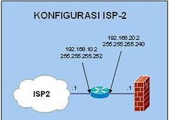 ISP-2