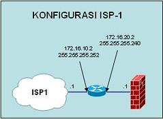 ISP-1