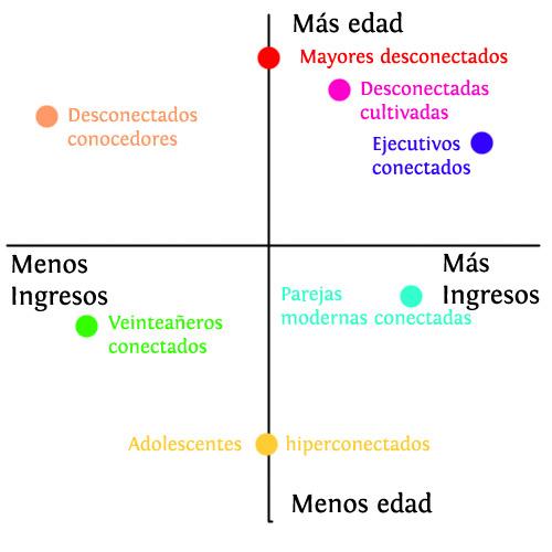 mapa-posicion