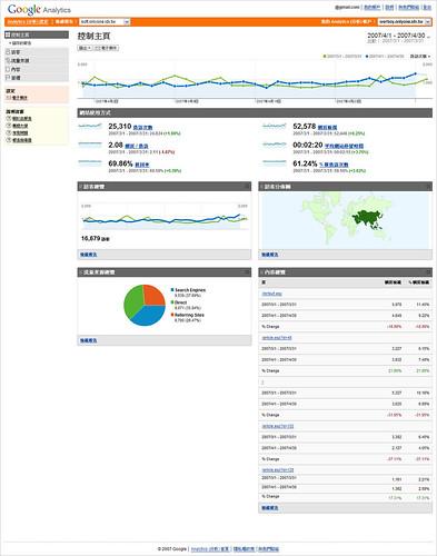 [新訊看板] 新版Google Analytics 初體驗(介面+功能簡介) 493434168_d489885d33