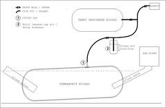 Skema Pembangkit Biogas