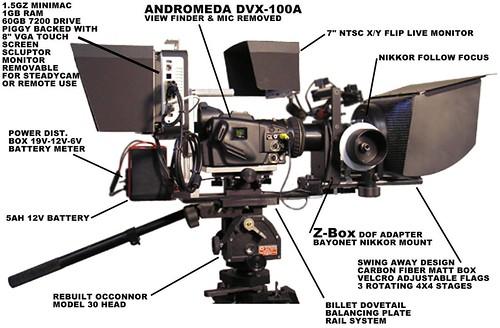 John Harvey: Andromeda Setup - Magicine