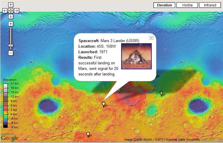 Mars Elevated