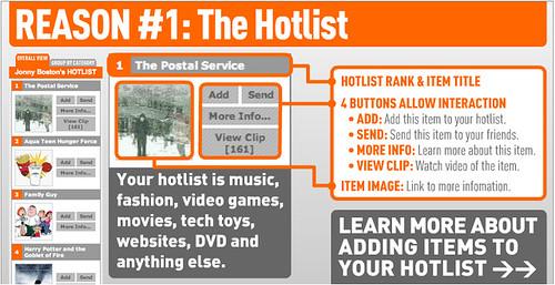 Popist Hotlist