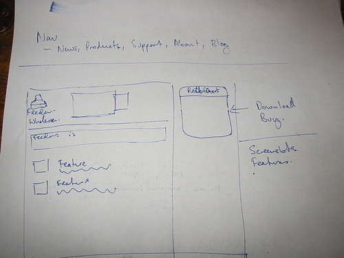 Designing a Website Part 2