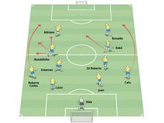 Brasil  y  Todos  al  Ataque . . .