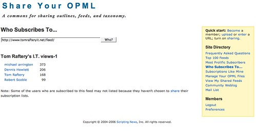 Share Your OPML tells you who is subscribed to your feed