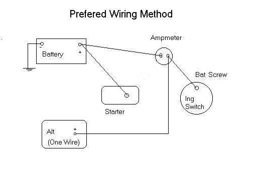one wire alternator wiring diagram ford  jeep 3 8l engine