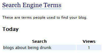 drunkblog