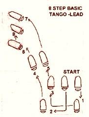 Tango notation: nfo.net