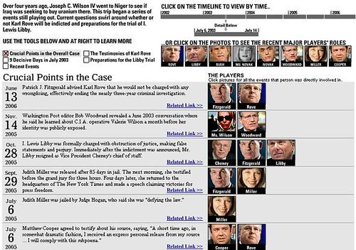 Timeline: NYT Leak
