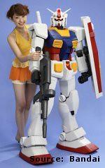 Gundam Model