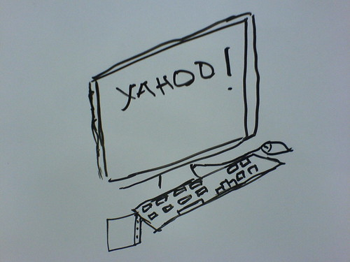 Yahoo! Marker drawing