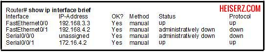 6841461115 2b906c3255 z ERouting Final Exam CCNA 2 4.0 2012 100%