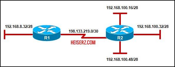 6841459663 d68df03771 z ERouting Final Exam CCNA 2 4.0 2012 100%