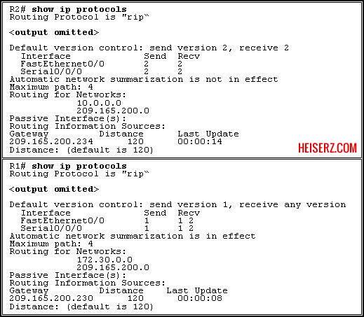 6841460937 0711eca45c z ERouting Final Exam CCNA 2 4.0 2012 100%