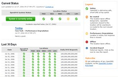OpenDNS_SystemStatus