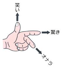 WaraiGaku