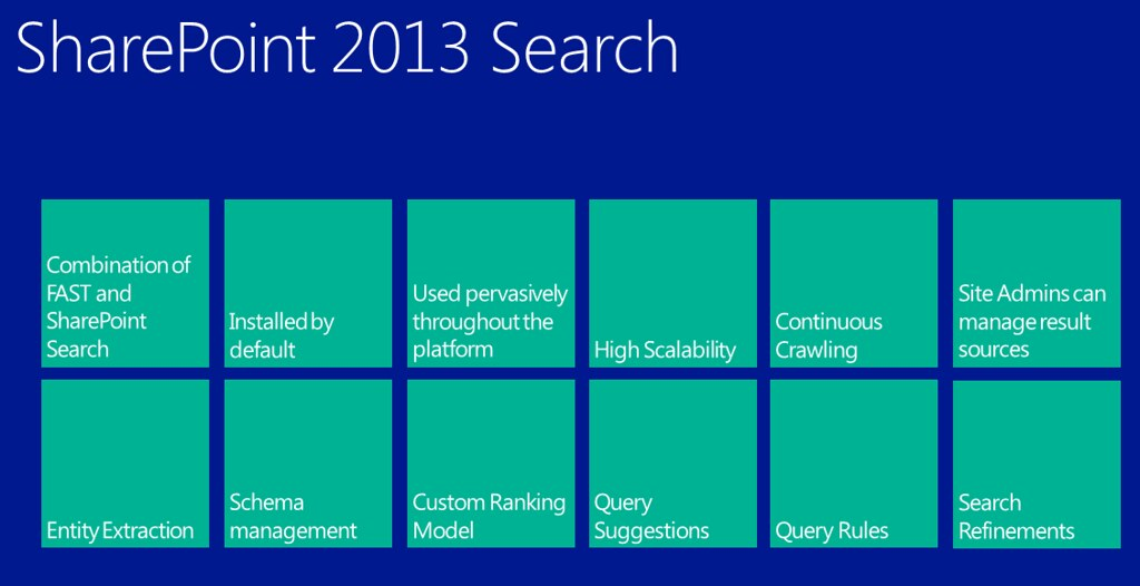 SharePoint2013SearchFeatures