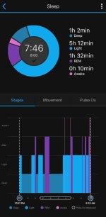 Monitorizarea avansată a somnului