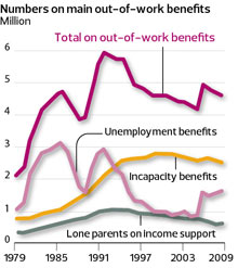 Welfare graphic 5