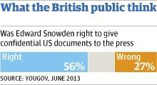 Poll UK public