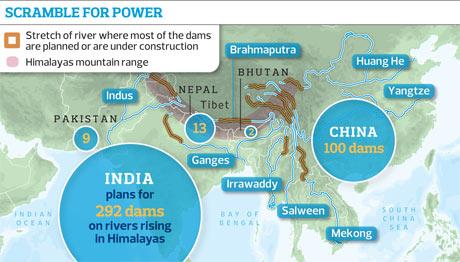 Himalayas dam graphic