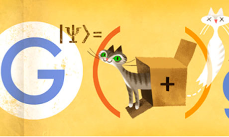 Google doodle on Erwin Schrodinger