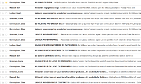 My email inbox