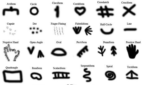 Palaoelithic cave art symbols