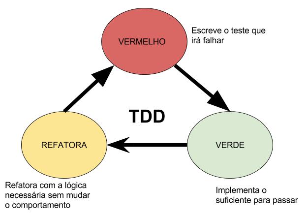 tdd-1