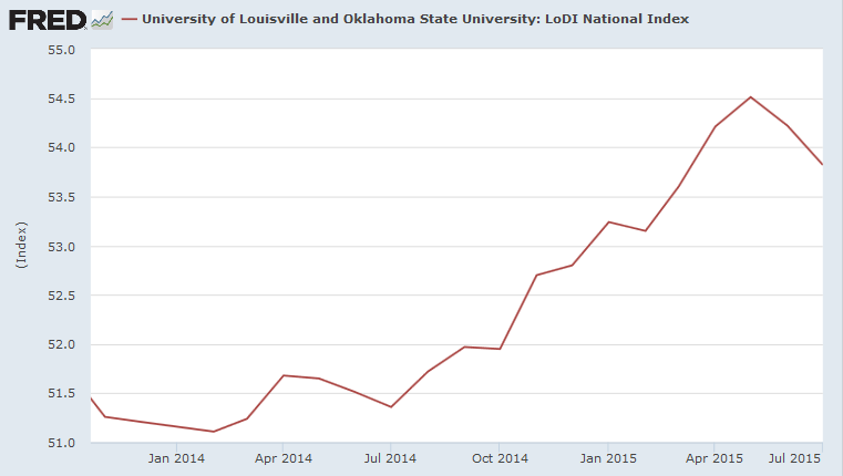 LoDI National Index