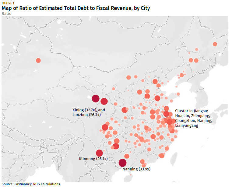 China: City Level Financial Stress
