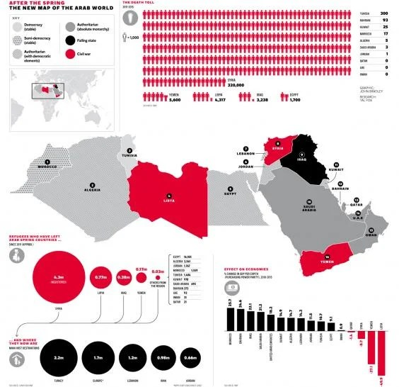 arab-spring-graphic-2.jpg