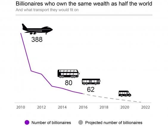 Infographic-Billionaires-WEalth.jpg