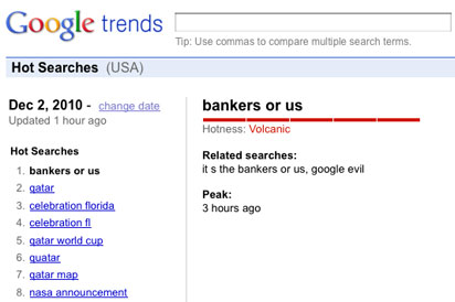 Bankers or Us' tops Google Trends for December 2, 2010.