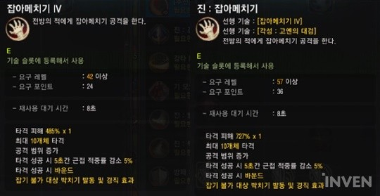 Black Desert Online A New Level For Main Skills The