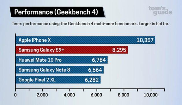 Samsung Galaxy Note 9 avrà o no il sensore per le impronte digitali sotto il display?