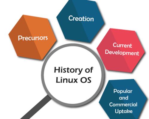 Linux क्या है
