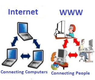 World Wide Web और Internet के बीच अंतर