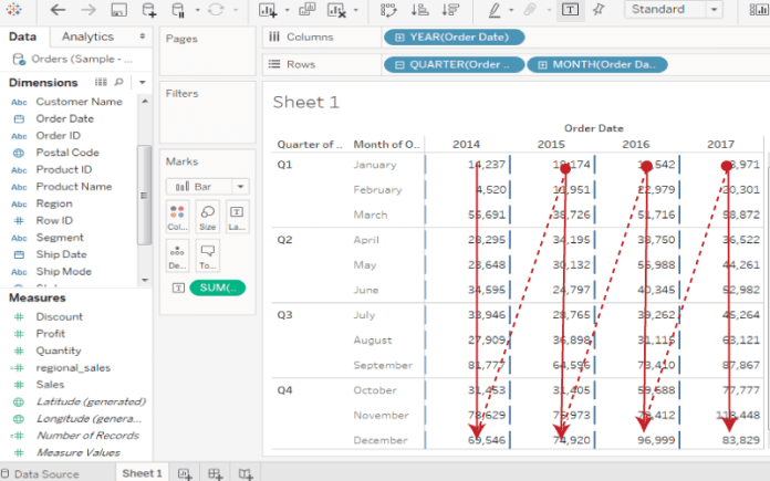 Tableau Table Calculations